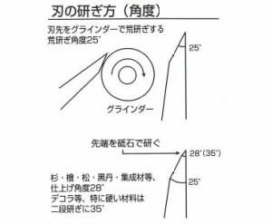 小山金属工業所 播磨王 ハイブリッド鋼追入のみ(グミ柄) 6mm 44-06