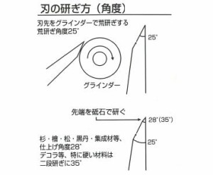 小山金属工業所 播磨王 ハイブリッド鋼追入のみ(グミ柄) 30mm 44-30