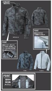 サンエス 空調風神服 ※服地のみ 長袖ブルゾン ブルー 4L ※取寄品 KU90300-4-4L