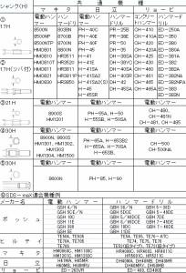 清水製作所 電動ハンマー用スコップ 30mm×450mm