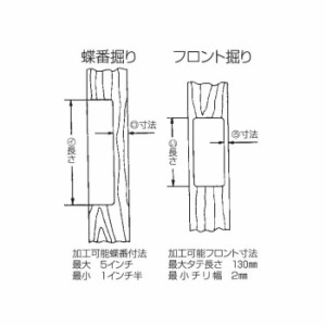 ラクダ トリマー用フロント蝶番堀定規
