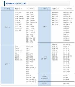清水製作所 プラスブルSDS-max(18×280mm) 再鍛造(修理代)不要!