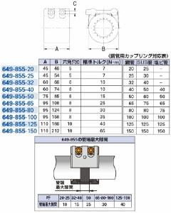 カクダイ 鋼管用カップリング(UNI-GRIP)呼25 649-855-25