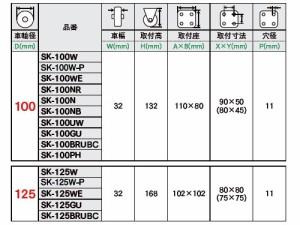 ユーエイキャスター SK型 固定車 125mm ゴム ※取寄品 SK-125W