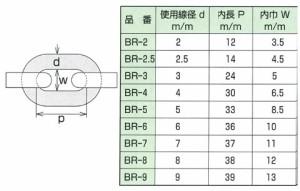 水本機械 黄銅チェーン 線径3×内長24×内巾5mm 1m価格 BR-3