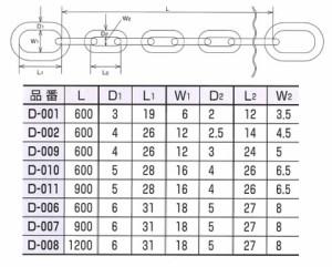 水本機械 ステンレスセーフティーミニチェーン 1本価格 D-002