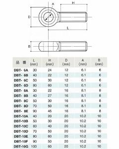 フジワラ デンデンボルト ネジ径M10×80mm DBT-10E