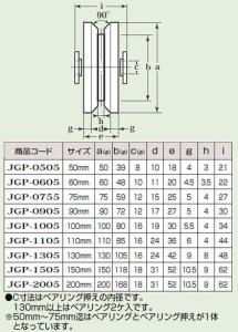 ヨコヅナ S45C重量戸車 車のみ(ボルト・ナット付)(100mm・V型)(1個価格) JGP-1005