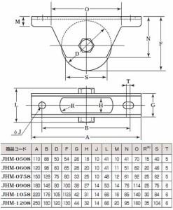 ヨコヅナ 鉄重量戸車(90mm・山R型)(1箱・2個) JHM-0908