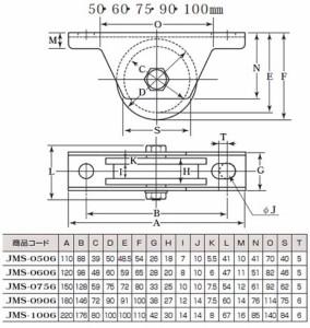 ヨコヅナ MC防音重量戸車(75mm・H型)(1個価格) JMS-0756