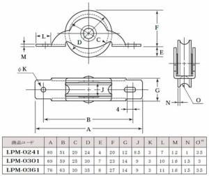 ヨコヅナ LP戸車プラス 鉄枠(30mm・丸型)(1箱・20個) LPM-0301