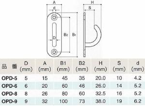 水本機械 ステンレス金具 オープンパッドアイ 1個価格 OPD-6