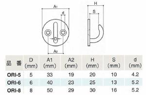 水本機械 ステンレス金具 オープンラウンドアイ 1個価格 ORI-5