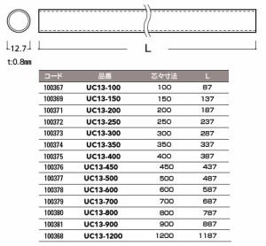 パイオニアテック 13丸ステンレスパイプ ※取寄品 UC13-900