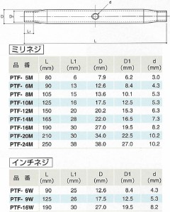 フジワラ パイタンフレーム ミリネジ ネジ径M5 PTF-5M