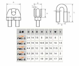 水本機械 ステンレス金具 プレスワイヤークリップ 1箱20個価格 PWC-4