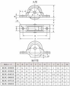 ヨコヅナ 赤枠ローラー戸車 鋳物枠(36mm・袖平型)(1個価格) RJC-0363