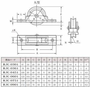 ヨコヅナ 赤枠ローラー戸車 鋳物枠(75mm・丸型)(1個価格) RJC-0751