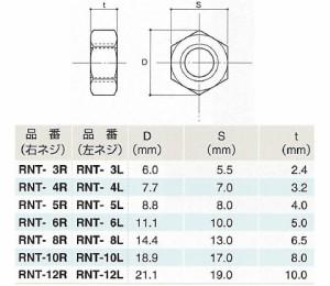 フジワラ 六角ナット 左ネジ ネジ径M8 RNT-8L