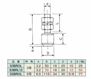 ヤボシ ステン5号 ボルト付ガイドローラー 1個価格 ※取寄品 S5BROL