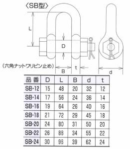 水本機械 ステンレス金具 JIS型シャックル(SB型)5個価格 SB-16