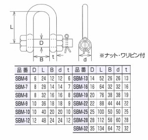 水本機械 ステンレス金具 SBMシャックル(SUS316)10個価格 SBM-12-316