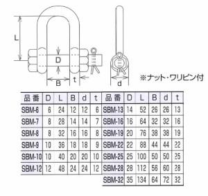 水本機械 ステンレス金具 SBMシャックル(SUS316)5個価格 SBM-25-316