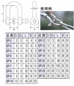 水本機械 ステンレス金具 ネジシャックル(SUS304)1個価格 SP-32-304