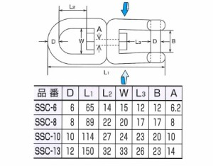 水本機械 ステンレス金具 沈みシングルシャックル 10個価格 SSC-10