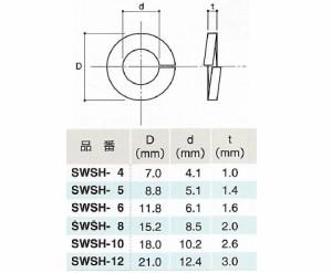 フジワラ スプリングワッシャー 18.0mm SWSH-10