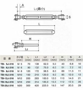 フジワラ 枠式ターンバックル・ジョウ(戻り止めナット付) ネジ径M5 TB-5J-316