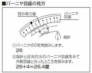 シンワ マルチレベル A-300 78996