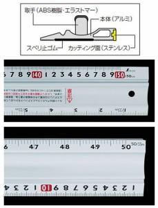 シンワ アルミカッター定規ステン鋼付カット師 1.5m併用目盛 W左基点取手付 65096