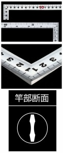 シンワ 曲尺 角厚シルバー50cm 裏面角目 日本一 左きき用 10677