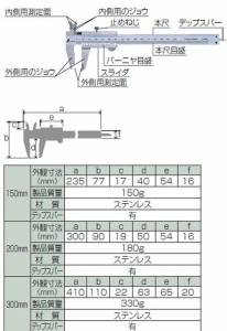 シンワ 普及ノギス 300mm シルバーM型 19913