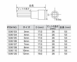 SEK(スエカゲ) Pro-Autoヘックスビットソケット(ミリ)(差込角9.5mm・サイズ12mm) 1336120