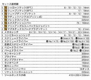 SEK(スエカゲ) Pro-Auto3/8inchDR.47PC.整備用ツールキット(差込角9.5mm) MB301