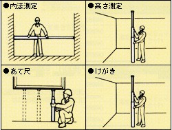 タジマ 伸縮スケール 尺取り虫 1m3段 1010(3.3尺)〜415(1.4尺) SHAK-10S
