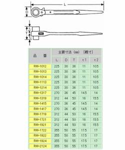MCC両口ラチェットレンチ シノ付(19mmx22mm)()