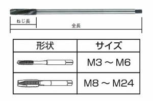 ISF(イシハシ精工) ロングジェットタップ L=150 M14×2.0※取寄せ品 L150JET-M14X2.0
