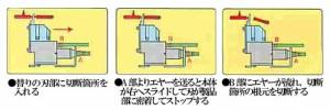 ナイル(室本鉄工) スライドカット式エアーニッパ本体ME10 ME10