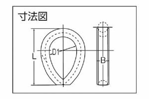 トラスコ 鍛造A型シンブル 16mm※取寄せ品 TAT-016
