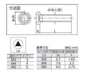 トラスコ 三角穴ボタンボルト ステンレス M4×20 9本入※取寄せ品 B101-0420