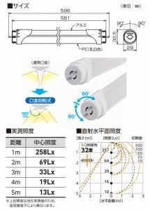 日動 LEDチューブライト20W型 LCL-20W-HI