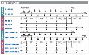 日動 分岐ケーブル 20m 2Pコンセント 分岐数10 T1-20-10