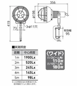 日動 ハイスペックエコビック50W LED作業用安全投光器 50W 昼白色 ATL-E5005PN