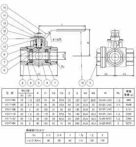 フローバル ステンレス製3方向ボールバルブ クラス1000 Tポートタイプ ネジ(Rc)1/2 V31T-04