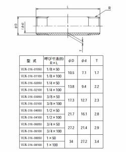 フローバル ステンレス製ねじ込継手 両長ニップル SUS316TP ネジ(R×L)3/8×50 VLN-316-03050