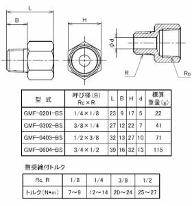 フローバル 黄銅製ねじ込継手 異径オスメスソケット ネジ(Rc×R)1/2×3/8 GMF-0403-BS