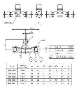 フローバル 銅管用リングジョイント 二方リングチーズ ネジ(R)1/4 適用管外径8 RTW-0208